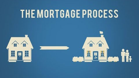 The Mortgage Process Video
